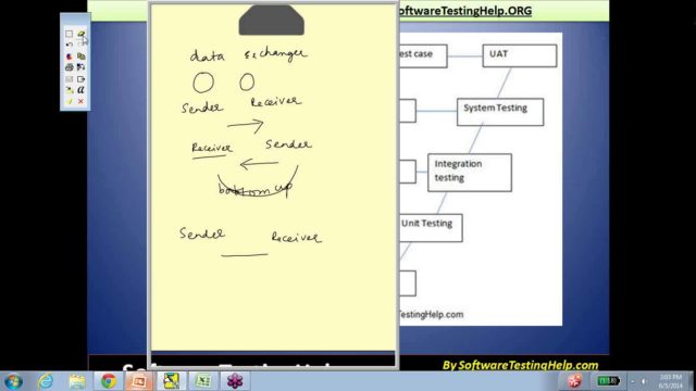 What is Integration Testing – integration test in software testing