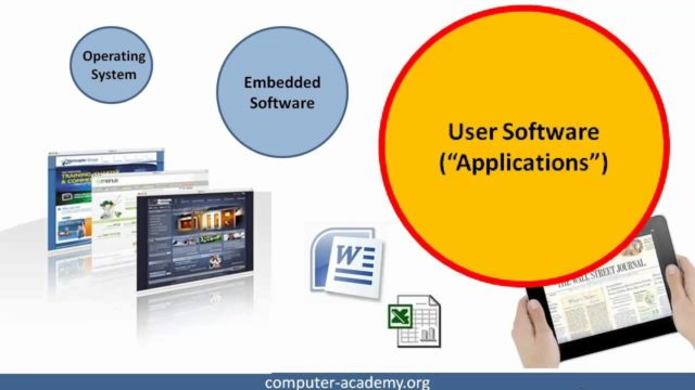 Introduction to Computer Science, Software Development and Technology Management