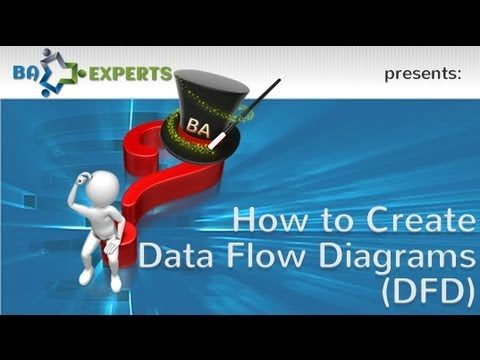 How to Draw a Data Flow Diagram