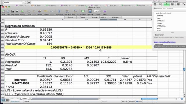 Explanation of Regression Analysis Results