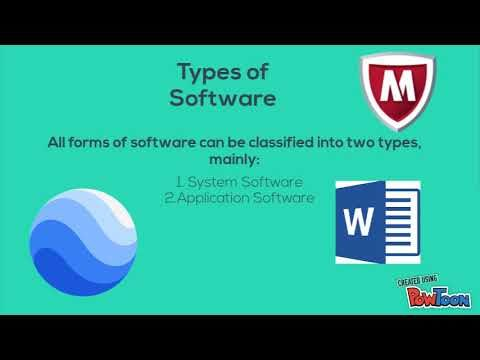 Software- Definition, types and evolution