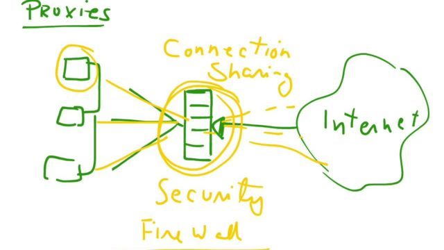 Types of Firewalls and Network Security in Hindi 23