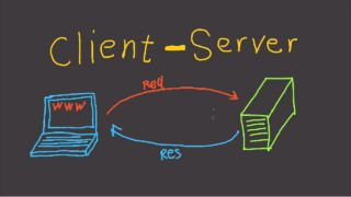 Client and Server Model – Fast Tech Skills