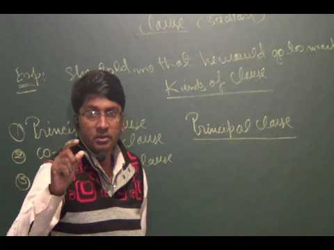 English Grammar Synthesis in English and  Hindi by Anilesh Anjana Sir SCI Induction